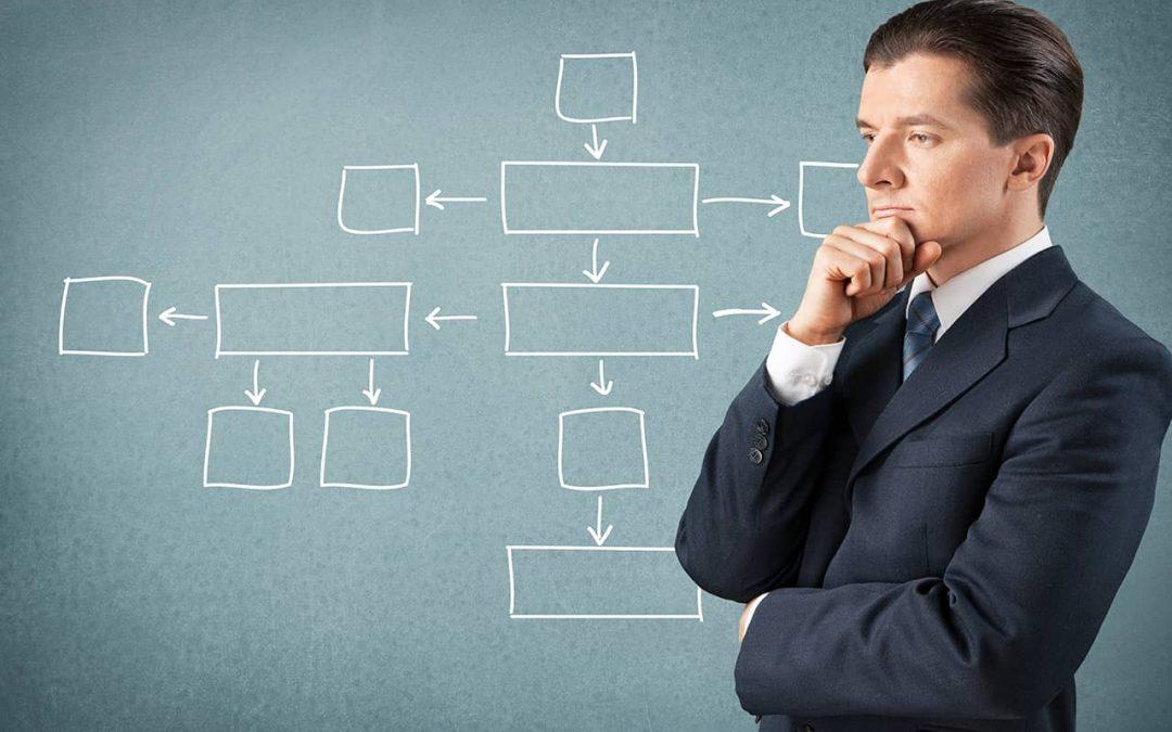 CEO, President, Geschäftsführer – Leiter des Teams oder Leitungsteam